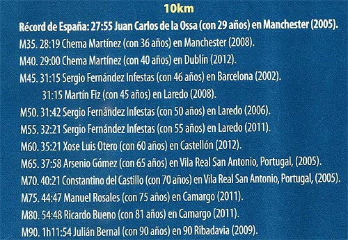 HOMBRES 10km
