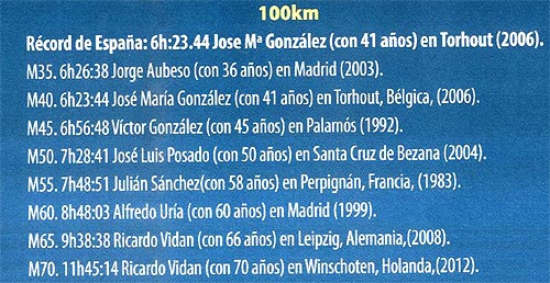 HOMBRES 100KM